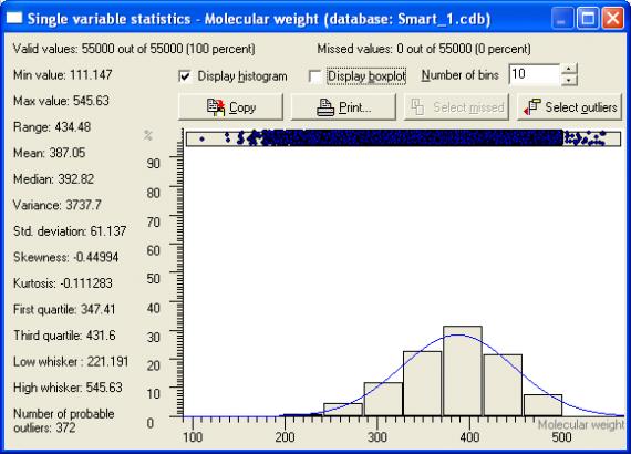 Smart Library - molecular weight