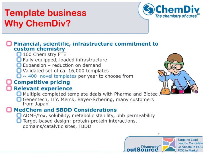 chemistry libraries