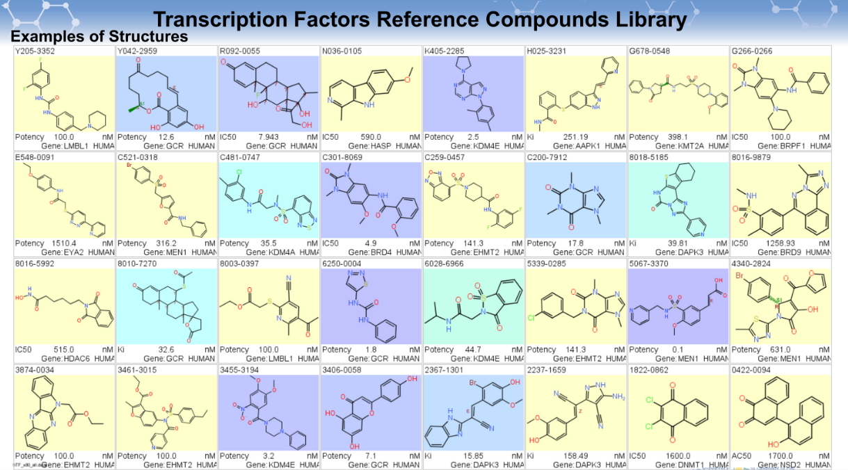 Human Transcription Factors Reference Compounds Library_examples